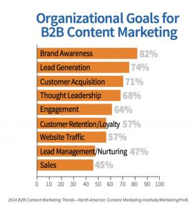 organizational_goals