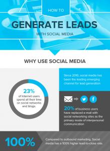 why_use_social_media